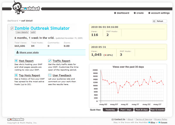 Zombie Outbreak Simulator - 665,000 plays