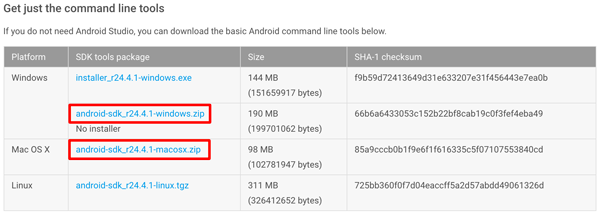 Android SDK download options
